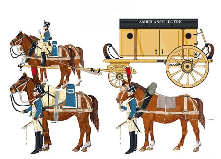 <h2>Ambulance volante de Larrey</h2>